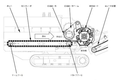 構造図 (1)