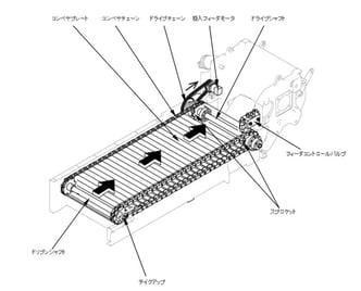 構造図 (2)